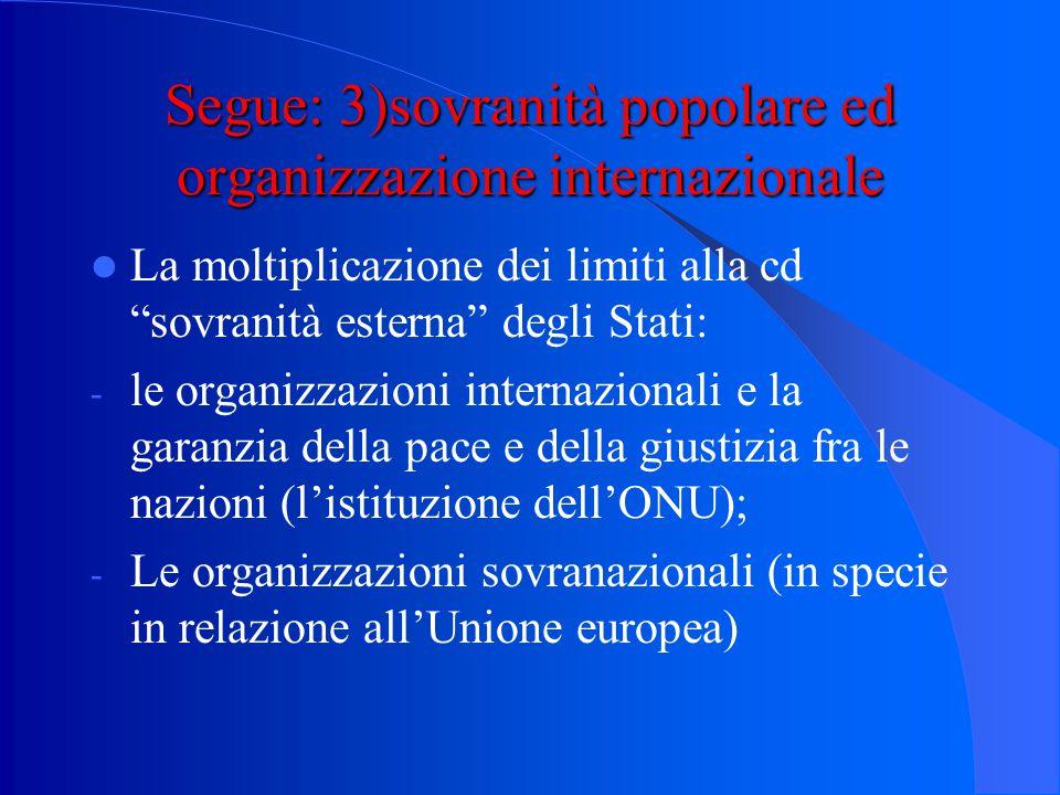 Segue: 3)sovranità popolare ed organizzazione internazionale