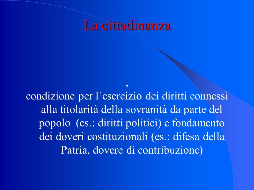 La cittadinanza