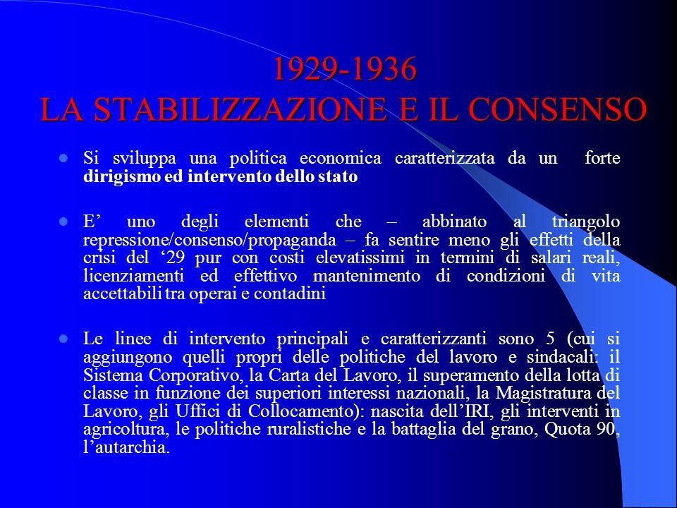 1929-1936 LA STABILIZZAZIONE E IL CONSENSO