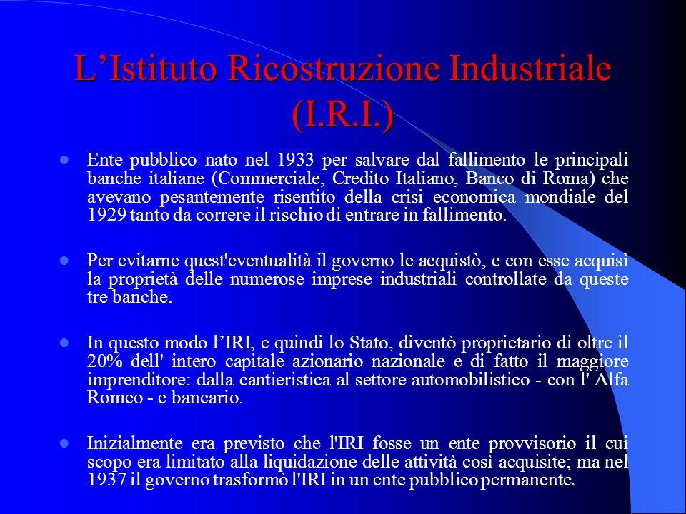L'Istituto Ricostruzione Industriale (I.R.I.)