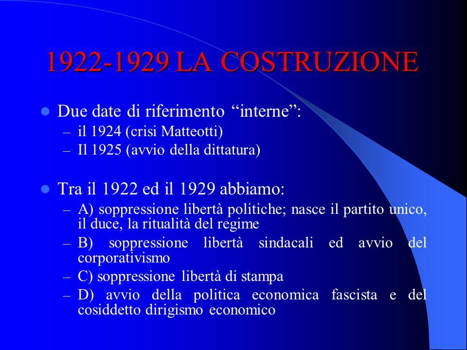 1922-1929 LA COSTRUZIONE Due date di riferimento interne :