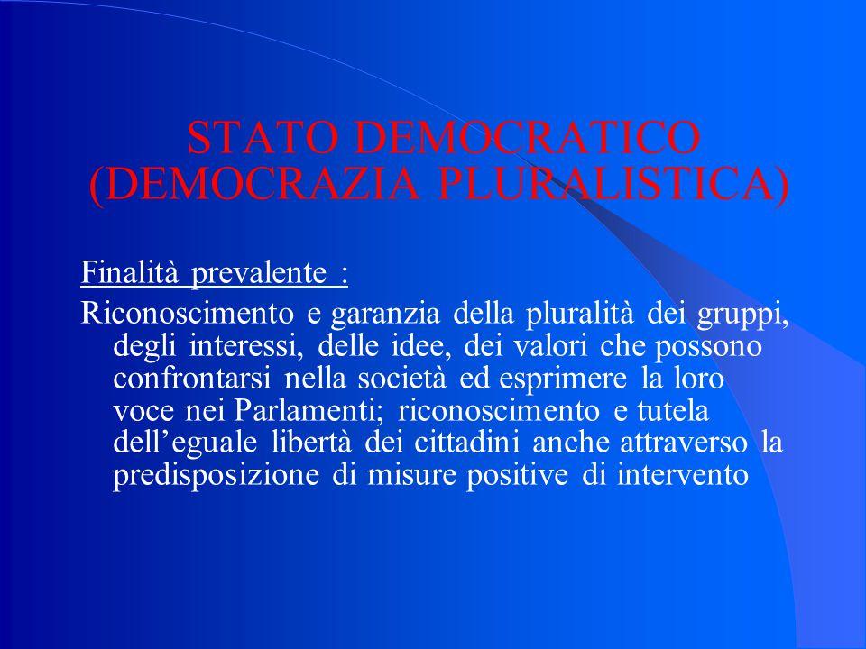 STATO DEMOCRATICO (DEMOCRAZIA PLURALISTICA)