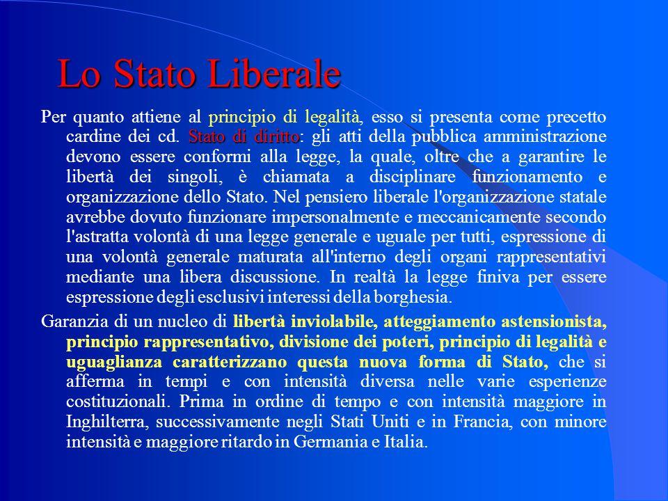Lo Stato Liberale