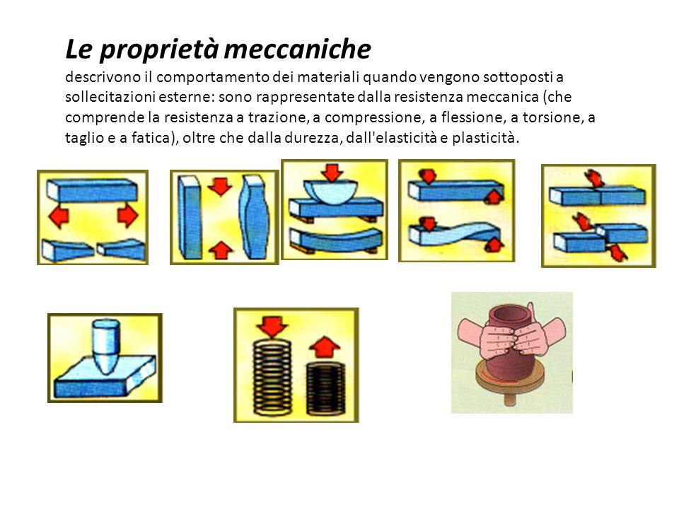 Le proprietà meccaniche descrivono il comportamento dei materiali quando vengono sottoposti a sollecitazioni esterne: sono rappresentate dalla resistenza meccanica (che comprende la resistenza a trazione, a compressione, a flessione, a torsione, a taglio e a fatica), oltre che dalla durezza, dall elasticità e plasticità.