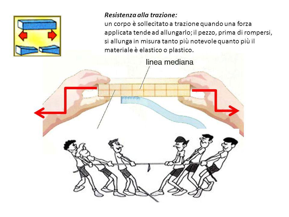 Resistenza alla trazione: un corpo è sollecitato a trazione quando una forza applicata tende ad allungarlo; il pezzo, prima di rompersi, si allunga in misura tanto più notevole quanto più il materiale è elastico o plastico.