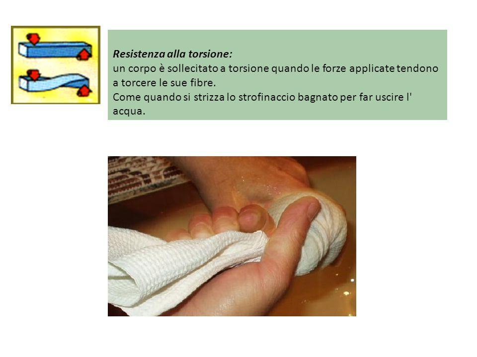 Resistenza alla torsione: un corpo è sollecitato a torsione quando le forze applicate tendono a torcere le sue fibre.