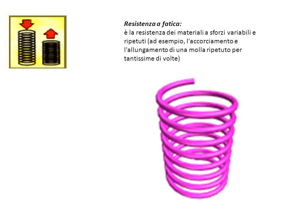 Resistenza a fatica: è la resistenza dei materiali a sforzi variabili e ripetuti (ad esempio, l accorciamento e l allungamento di una molla ripetuto per tantissime di volte)