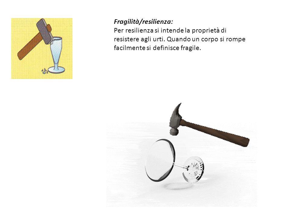 Fragilità/resilienza: Per resilienza si intende la proprietà di resistere agli urti.