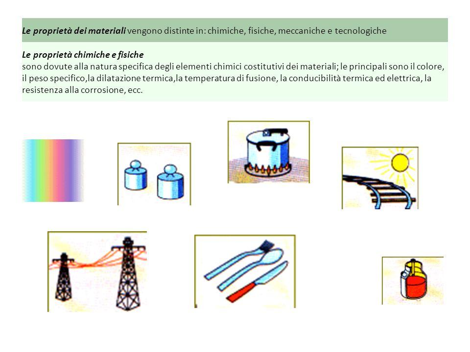Le proprietà dei materiali vengono distinte in: chimiche, fisiche, meccaniche e tecnologiche