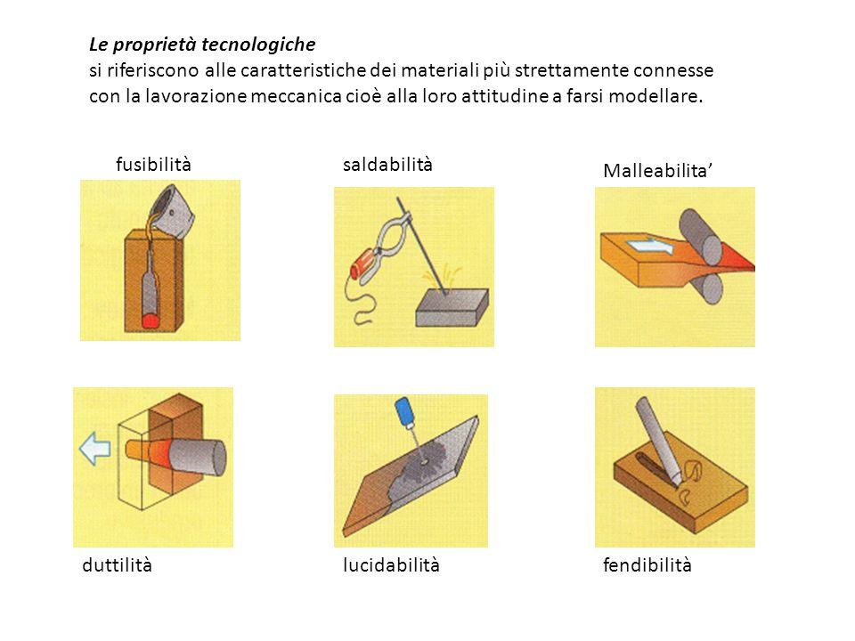Le proprietà tecnologiche si riferiscono alle caratteristiche dei materiali più strettamente connesse con la lavorazione meccanica cioè alla loro attitudine a farsi modellare.