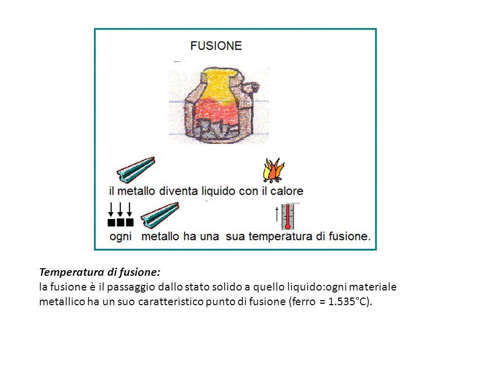 Temperatura di fusione: la fusione è il passaggio dallo stato solido a quello liquido:ogni materiale metallico ha un suo caratteristico punto di fusione (ferro = 1.535°C).