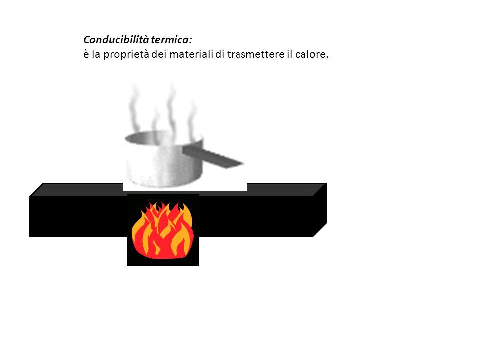 Conducibilità termica: è la proprietà dei materiali di trasmettere il calore.