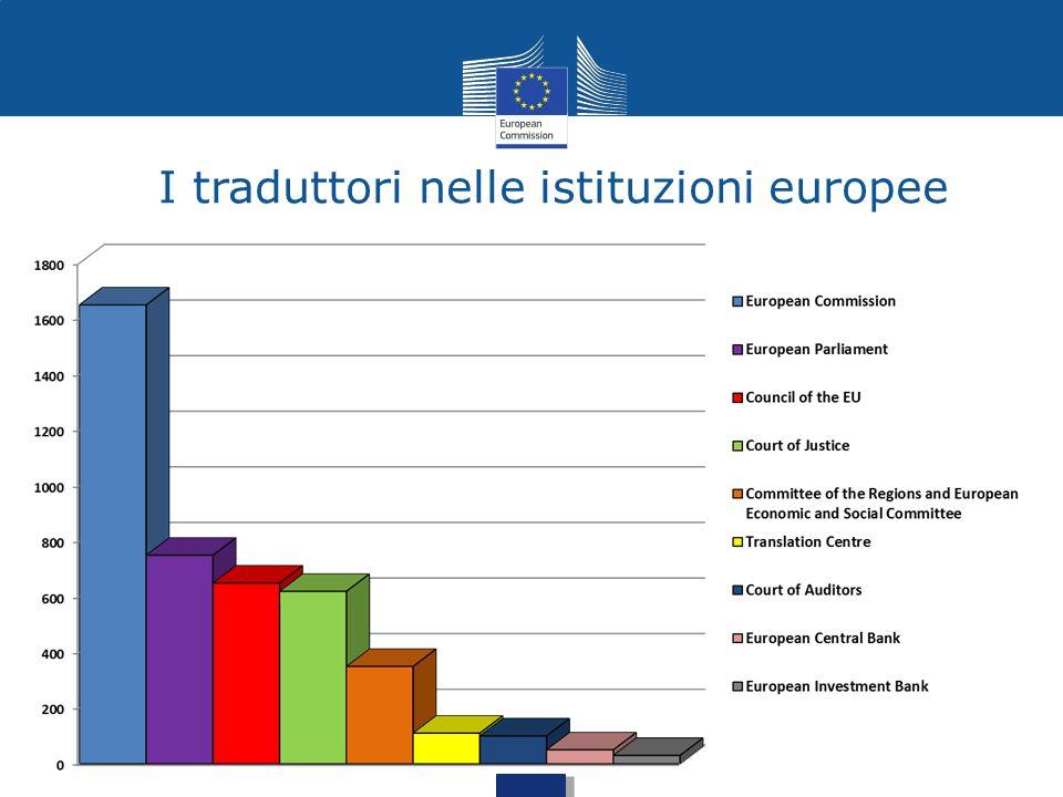 I traduttori nelle istituzioni europee