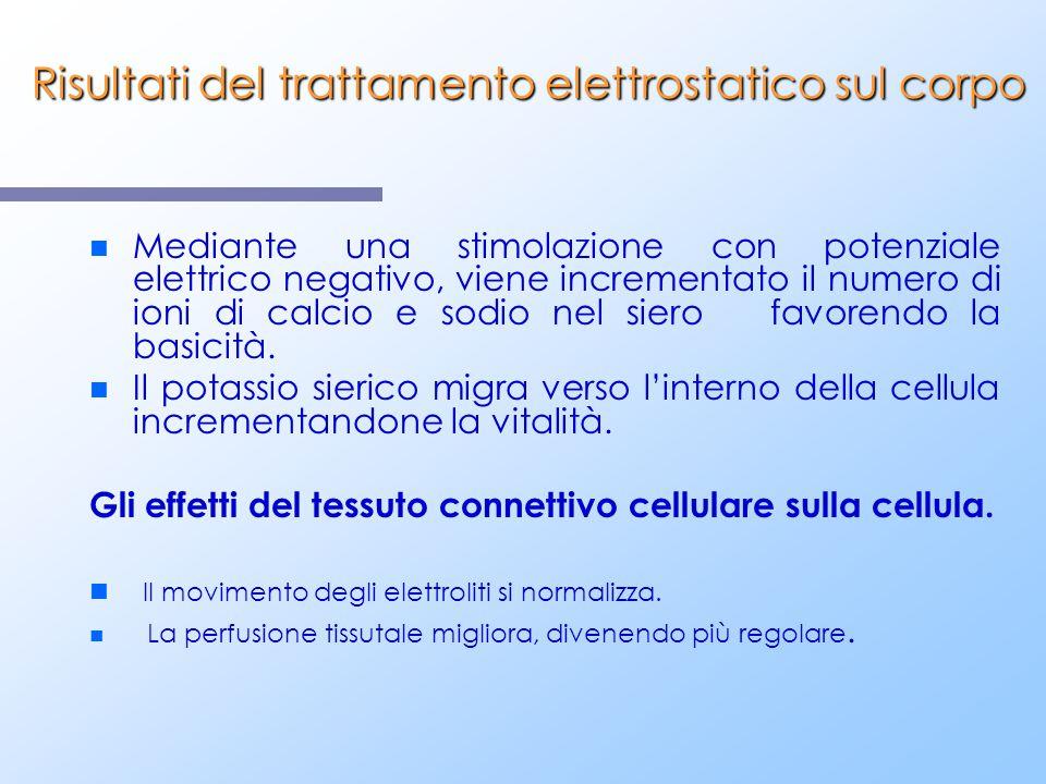 Risultati del trattamento elettrostatico sul corpo