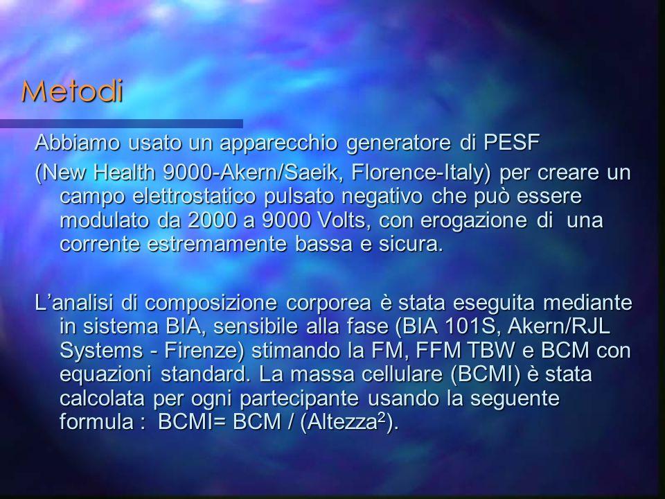 Metodi Abbiamo usato un apparecchio generatore di PESF
