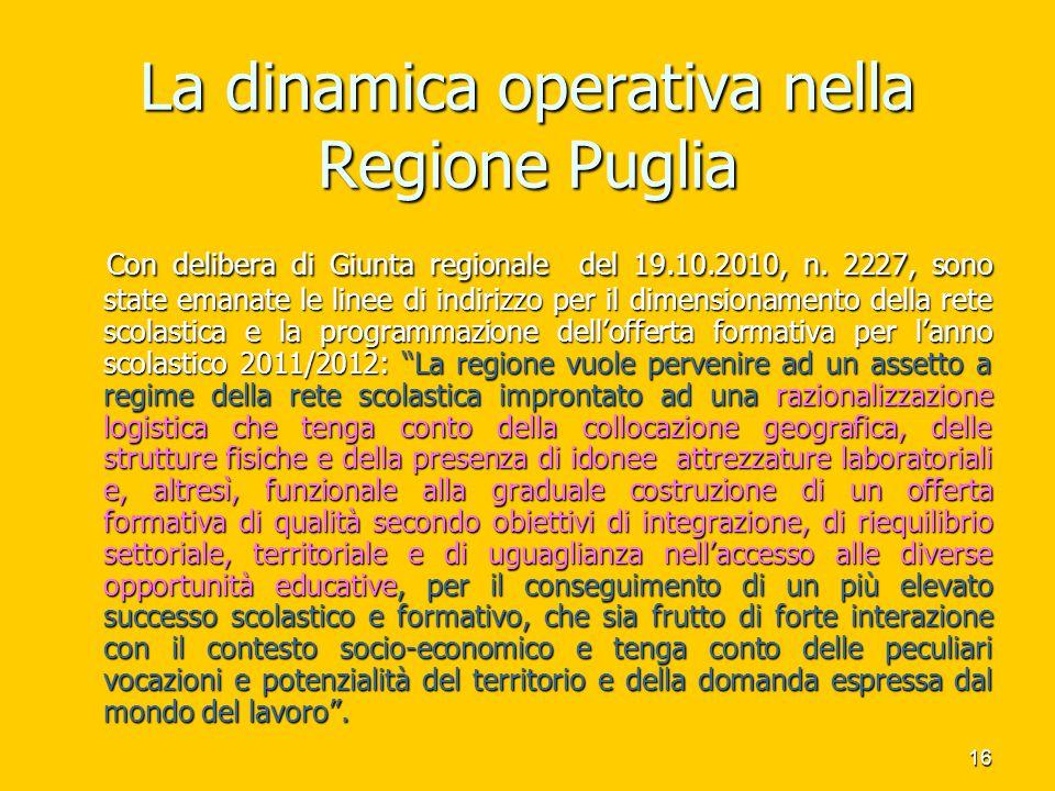 La dinamica operativa nella Regione Puglia