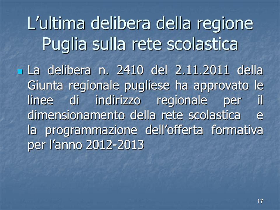 L'ultima delibera della regione Puglia sulla rete scolastica