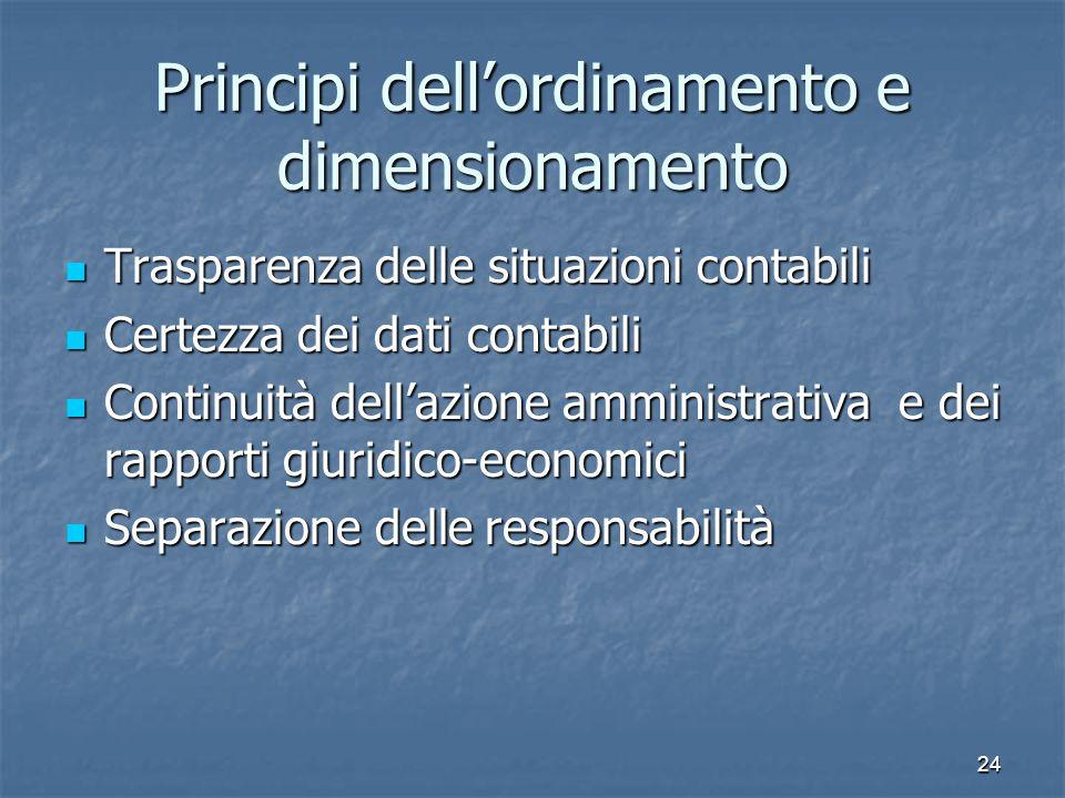 Principi dell'ordinamento e dimensionamento