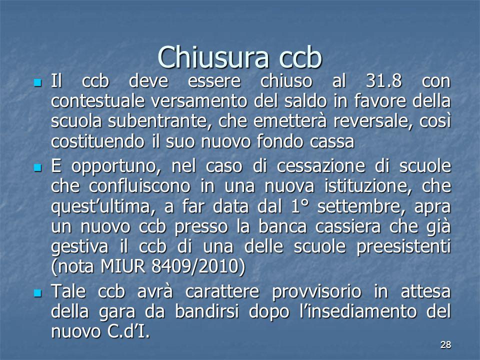 Chiusura ccb