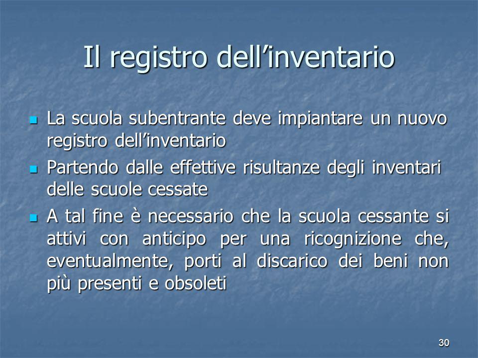 Il registro dell'inventario