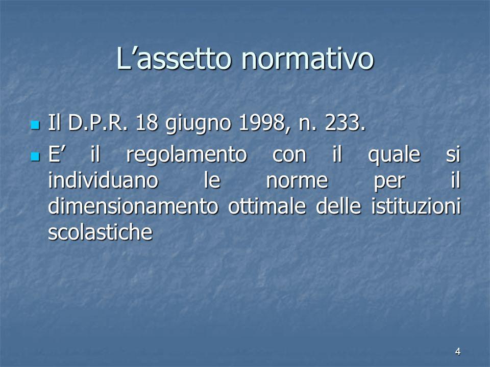 L'assetto normativo Il D.P.R. 18 giugno 1998, n. 233.