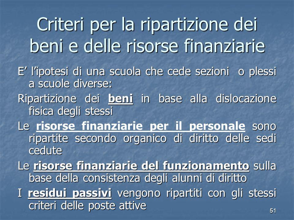 Criteri per la ripartizione dei beni e delle risorse finanziarie