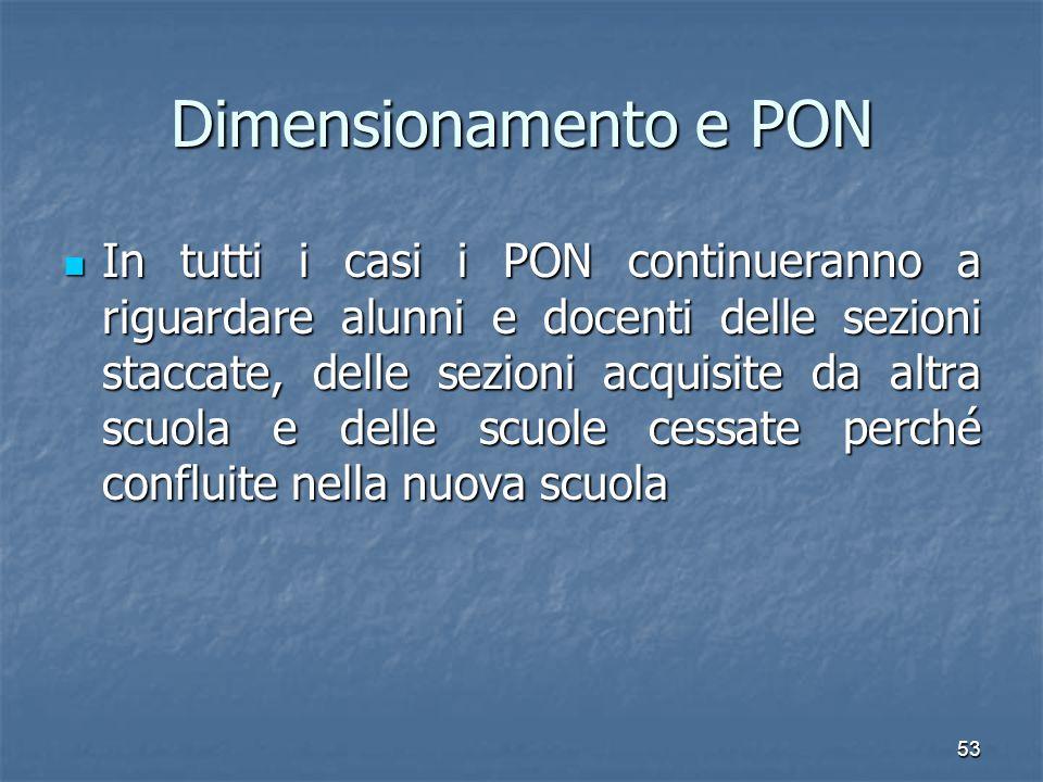 Dimensionamento e PON