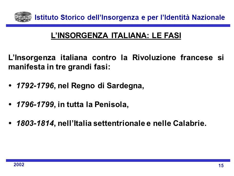 L'INSORGENZA ITALIANA: LE FASI