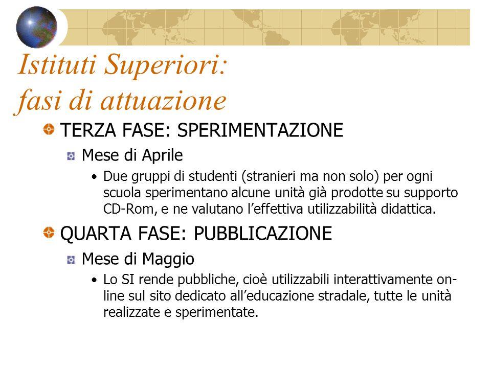 Istituti Superiori: fasi di attuazione