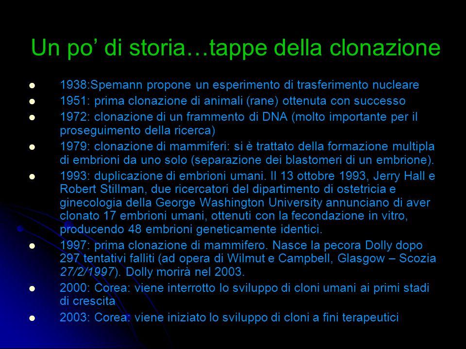 Un po' di storia…tappe della clonazione