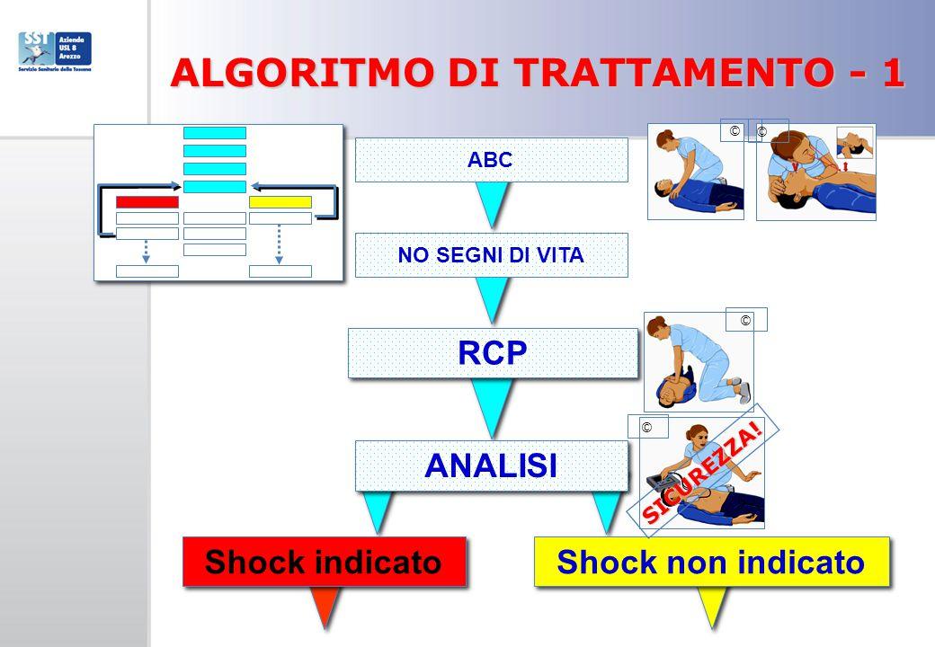ALGORITMO DI TRATTAMENTO - 1