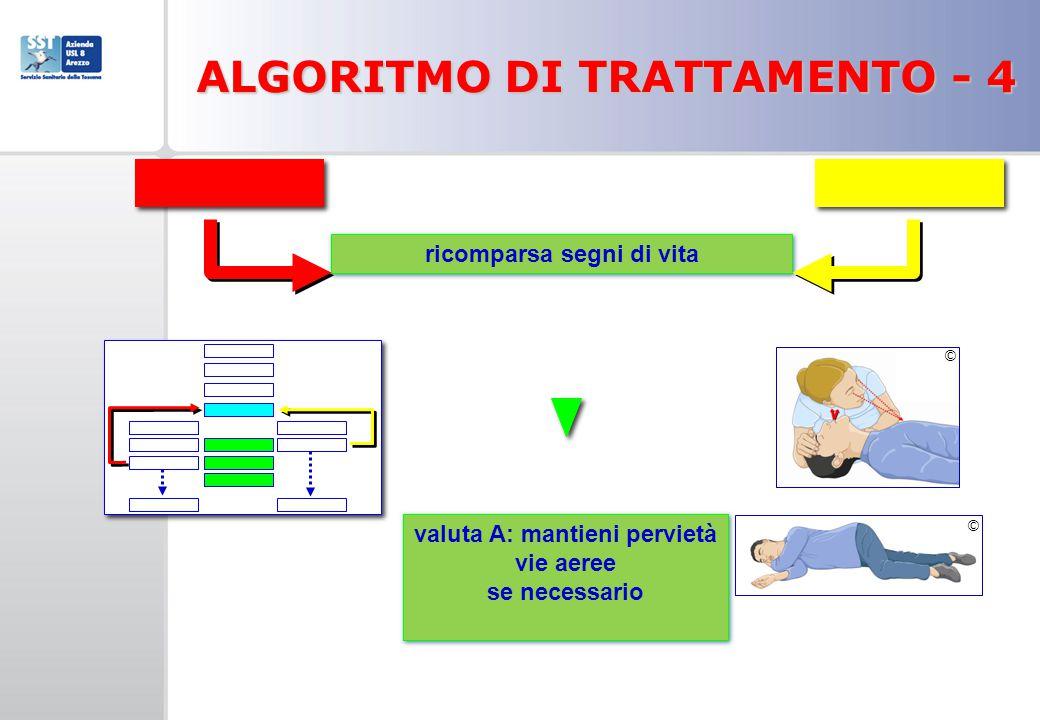 ALGORITMO DI TRATTAMENTO - 4