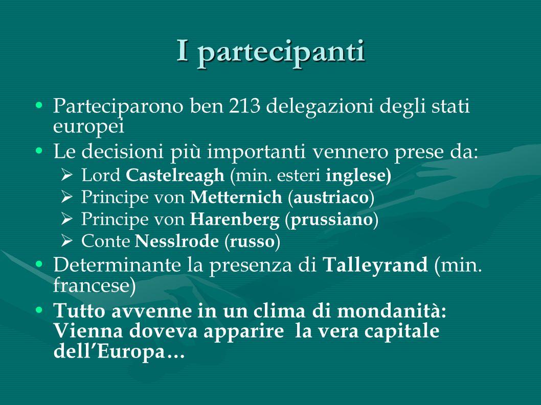 I partecipanti Parteciparono ben 213 delegazioni degli stati europei