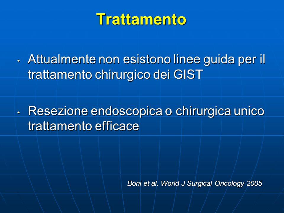 Trattamento Attualmente non esistono linee guida per il trattamento chirurgico dei GIST.