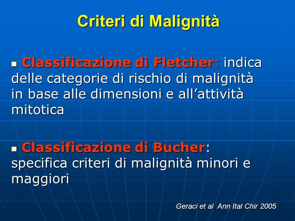 Criteri di Malignità Classificazione di Fletcher: indica delle categorie di rischio di malignità in base alle dimensioni e all'attività mitotica.