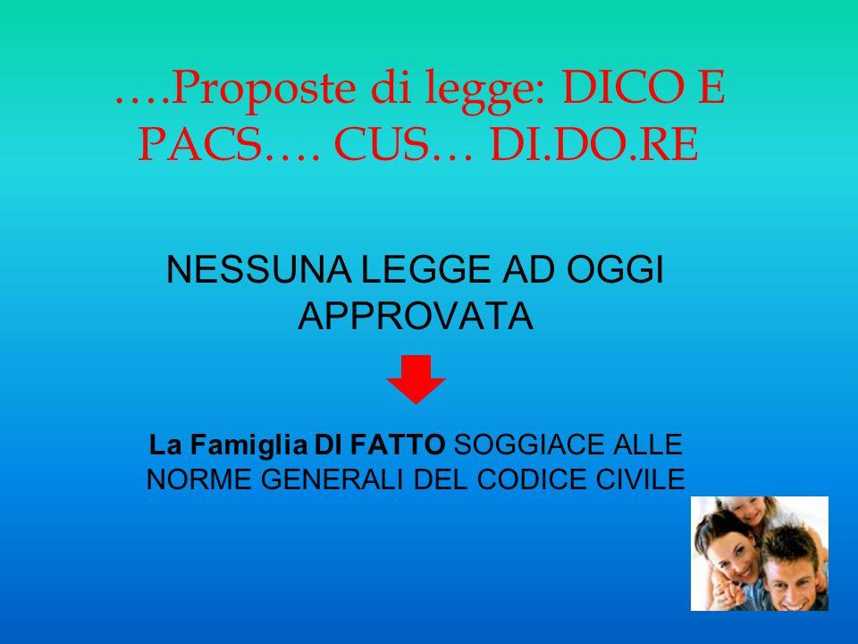 ….Proposte di legge: DICO E PACS…. CUS… DI.DO.RE