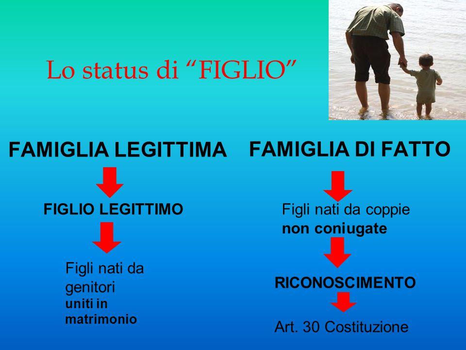 Lo status di FIGLIO FAMIGLIA LEGITTIMA FAMIGLIA DI FATTO