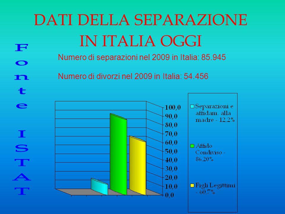 DATI DELLA SEPARAZIONE IN ITALIA OGGI