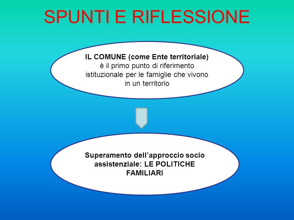 SPUNTI E RIFLESSIONE IL COMUNE (come Ente territoriale)