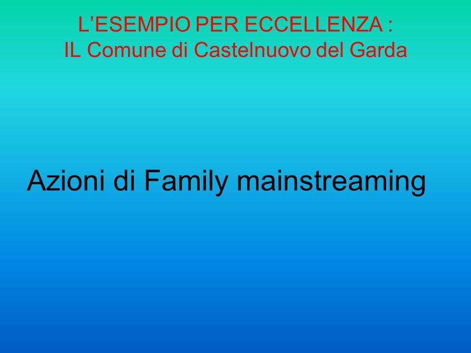L'ESEMPIO PER ECCELLENZA : IL Comune di Castelnuovo del Garda