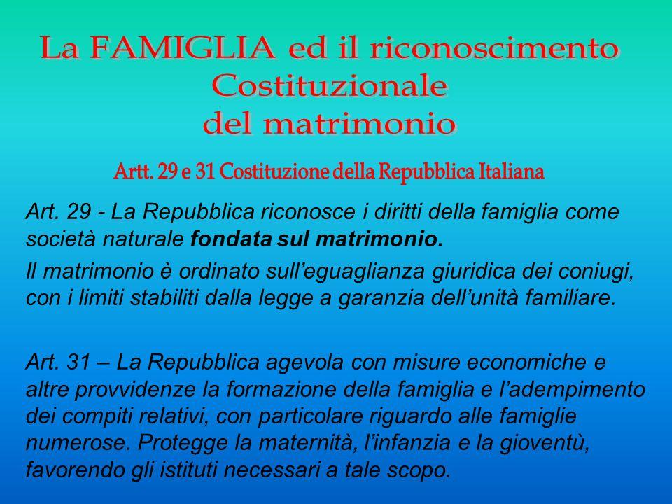 La FAMIGLIA ed il riconoscimento Costituzionale del matrimonio