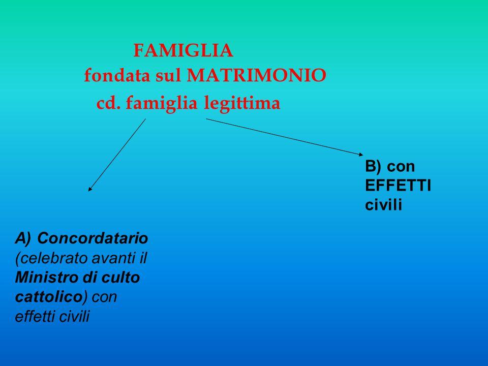 FAMIGLIA fondata sul MATRIMONIO