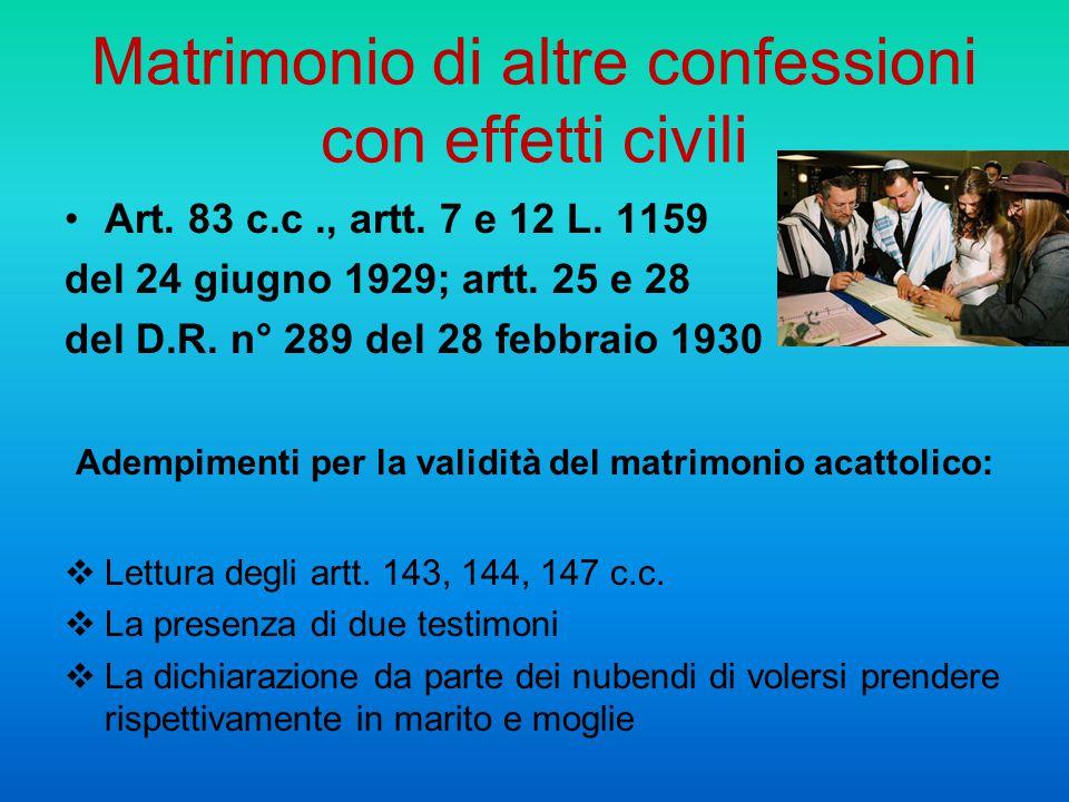 Matrimonio di altre confessioni con effetti civili