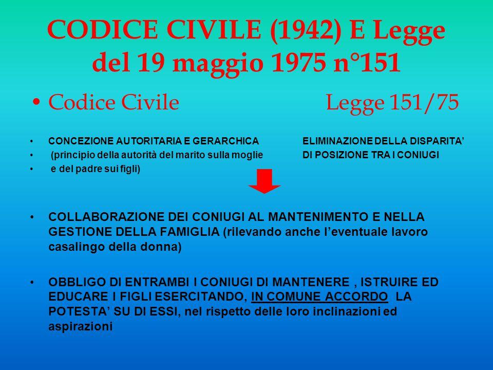 CODICE CIVILE (1942) E Legge del 19 maggio 1975 n°151