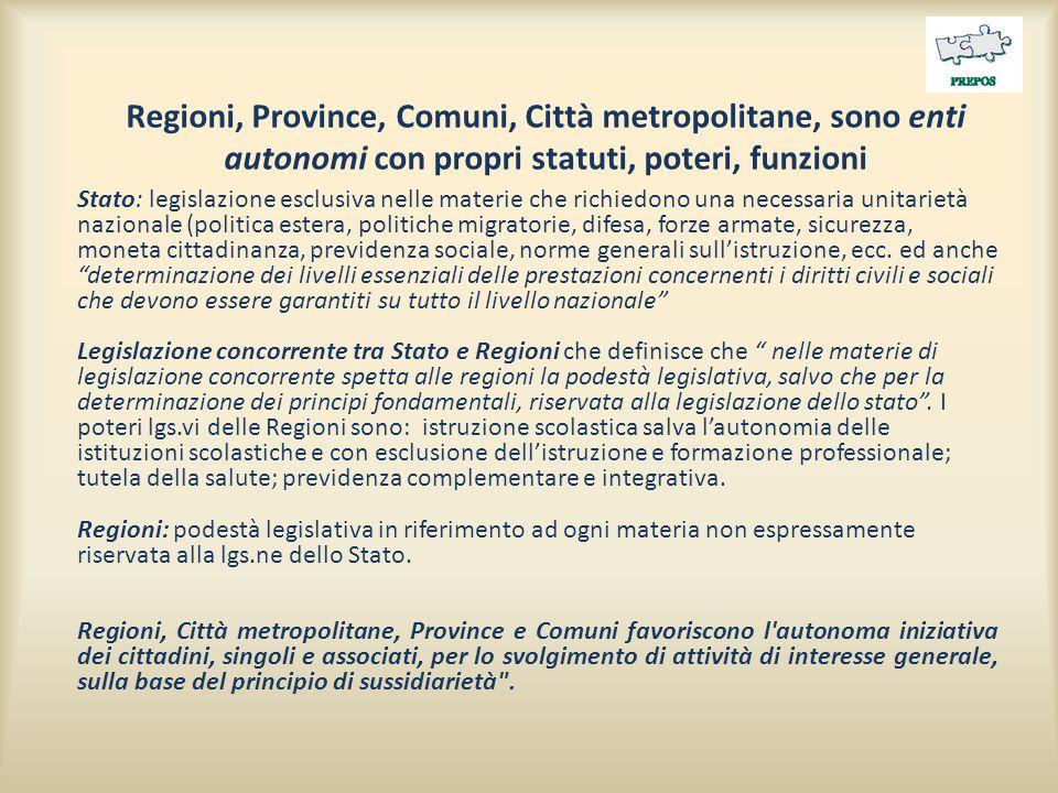 Regioni, Province, Comuni, Città metropolitane, sono enti autonomi con propri statuti, poteri, funzioni