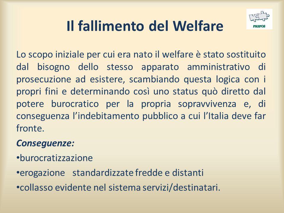 Il fallimento del Welfare