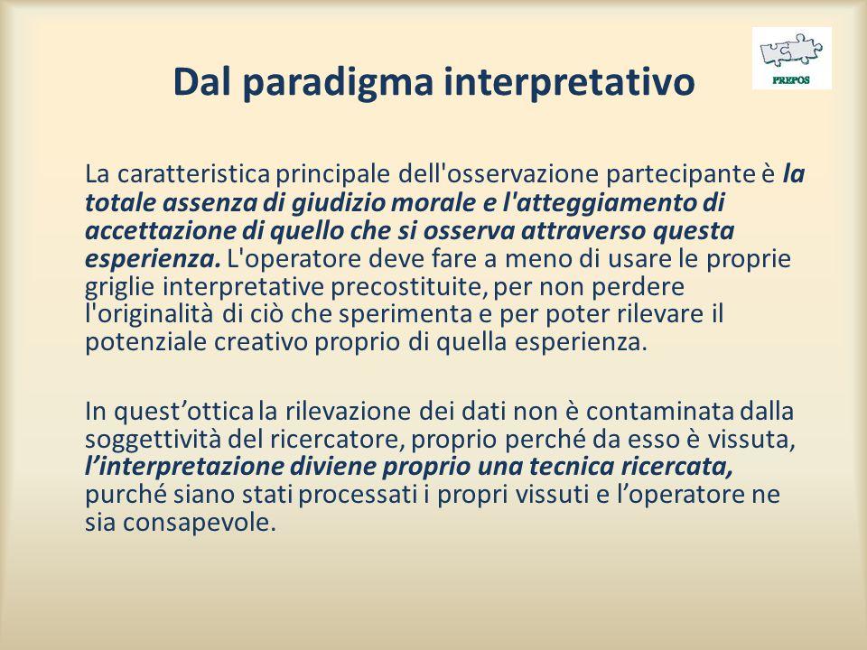 Dal paradigma interpretativo
