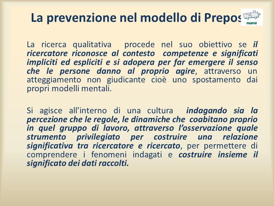 La prevenzione nel modello di Prepos
