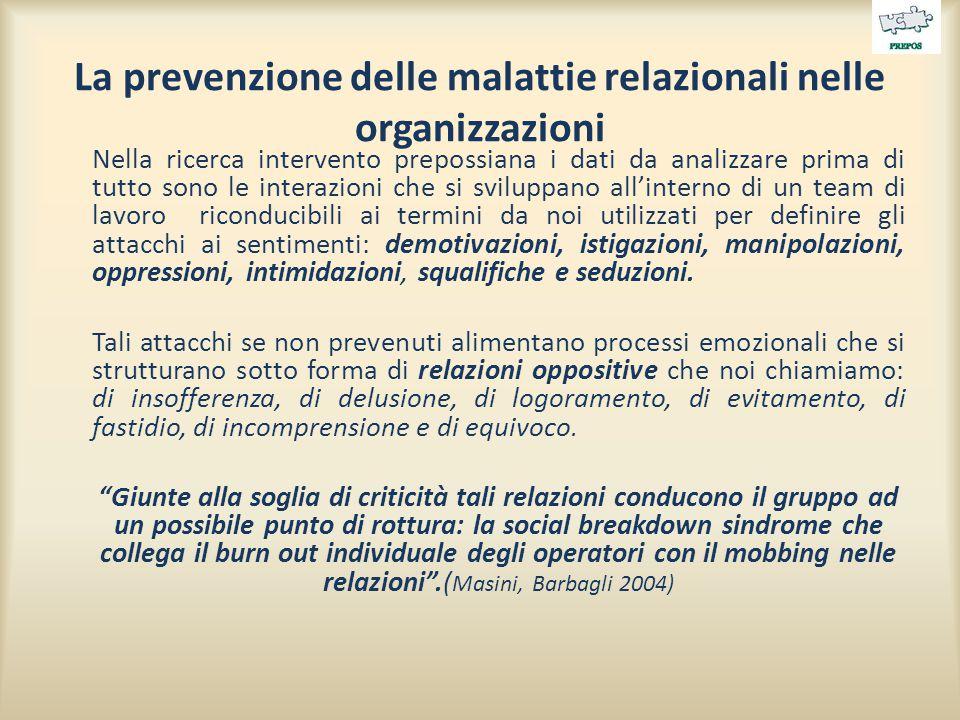 La prevenzione delle malattie relazionali nelle organizzazioni