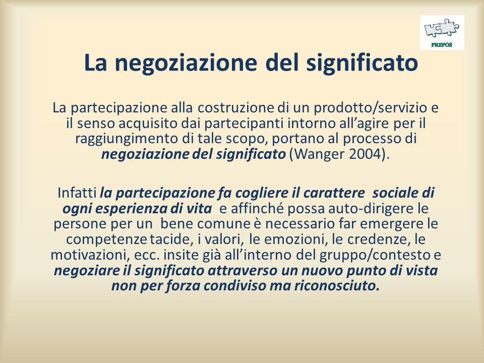 La negoziazione del significato